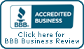 Safefunds.com,LLC BBB Business Review